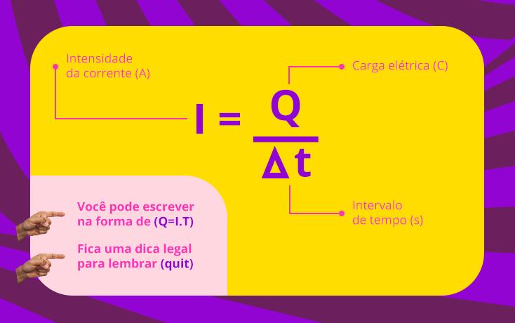 fórmula de intensidade
