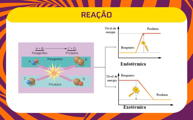 o que é metabolismo energético