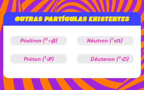 partículas radioatividade existentes